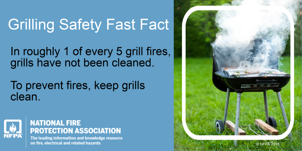 NFPA reports: in roughly 1 of every 5 grill fires, grilsl have not been cleaned.